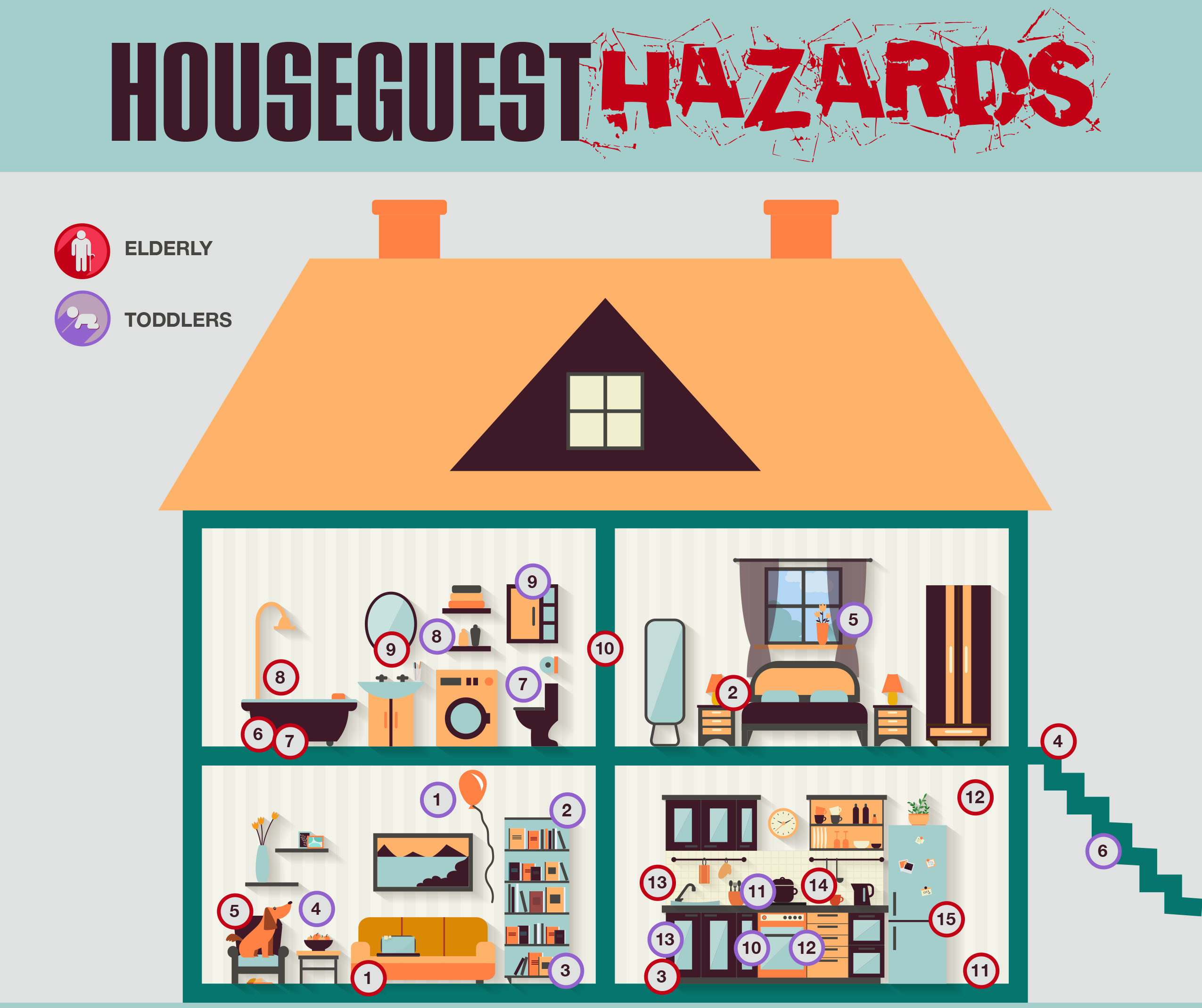 Houseguest Hazards for Florida Homeowners